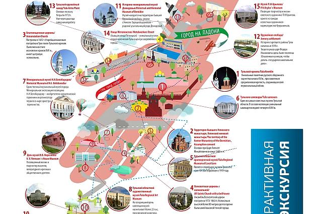 Экскурсия по стенам кремля.