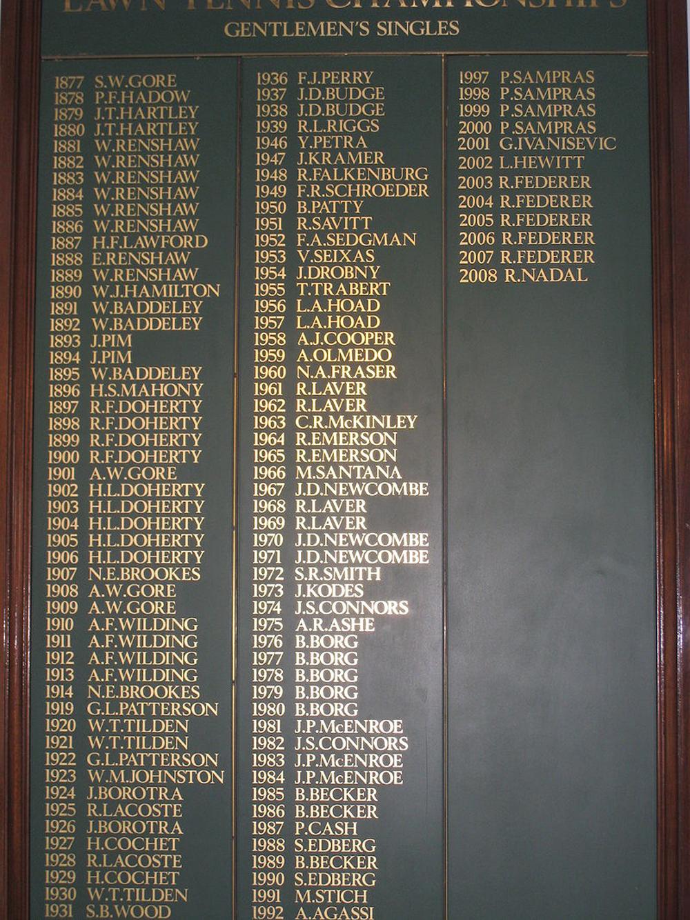 Доска почёта с именами чемпионов в мужском одиночном разряде с 1877 по 2008 год