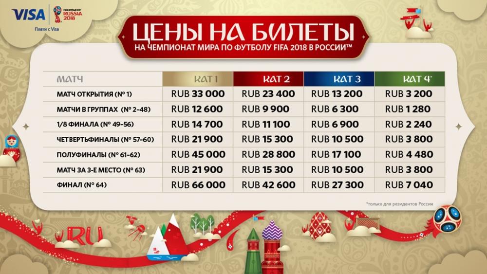 Россияне смогут купить билеты дешевле.