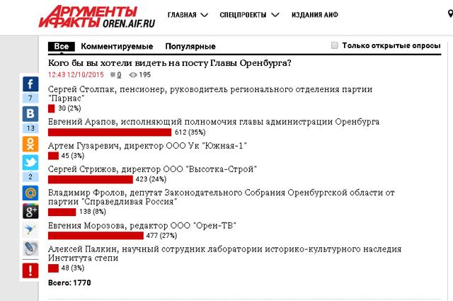 Скриншот АиФ Оренбург