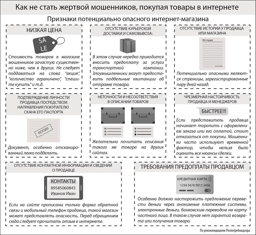 Инфографика. Покупки в интернет