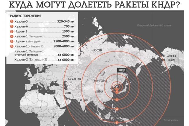Уже четвёртые термоядерные испытания проходят примерно в 300 км от Владивостока.