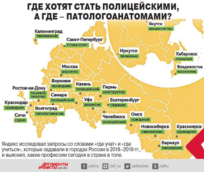 Какие профессии сейчас в топе в регионах России?