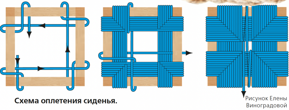 Схема оплетения сиденья.
