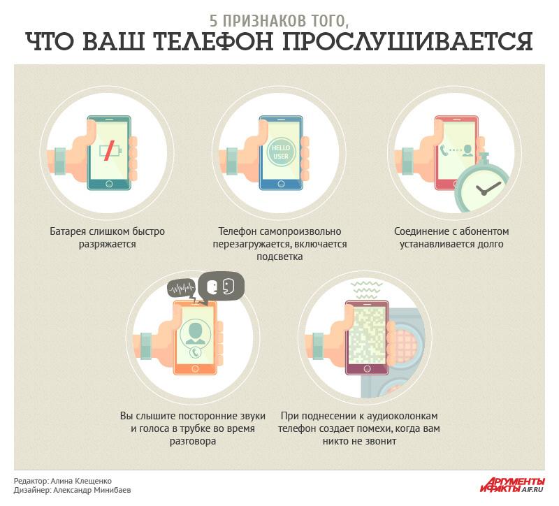 Телефон-прослушка. Инфографика