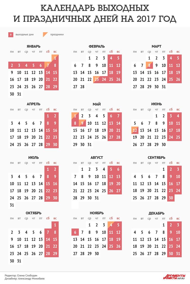 Календарь выходных и праздничных дней в 2017 году. Инфографика