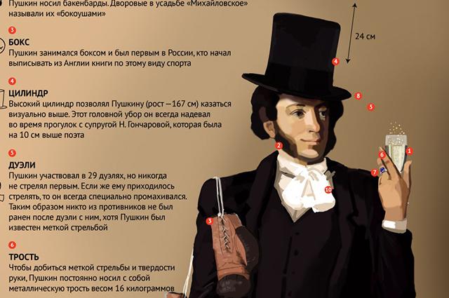 Александр Пушкин. Особые приметы