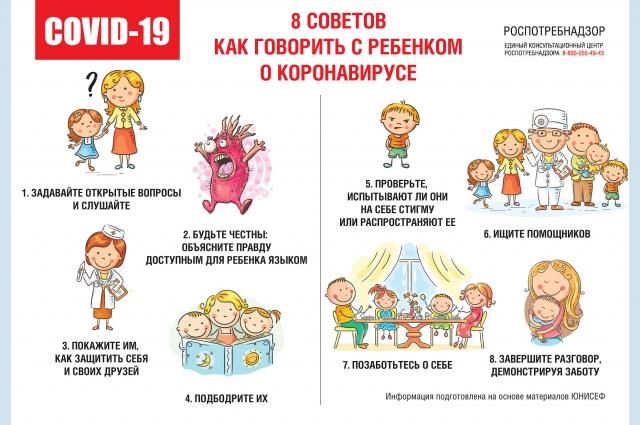 Роспотребнадзор: как говорить с ребенком о коронавирусе