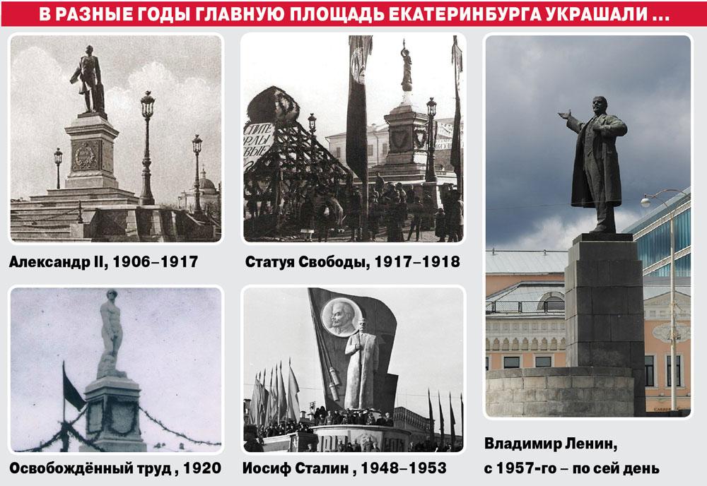 памятники на главной площади Екатеринбурга