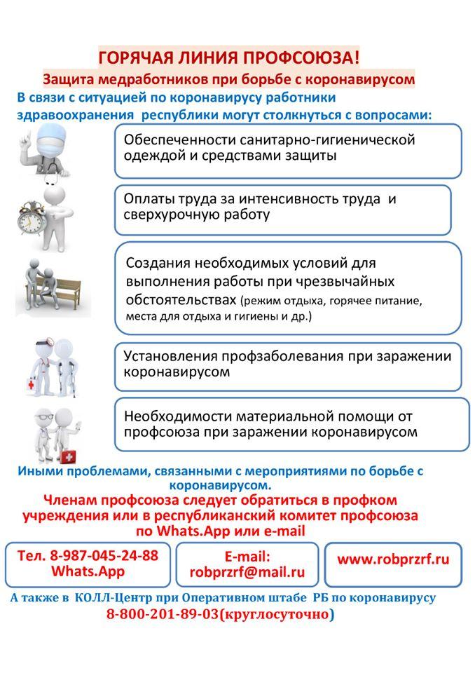 Профсоюз работников здравоохранения Башкирии