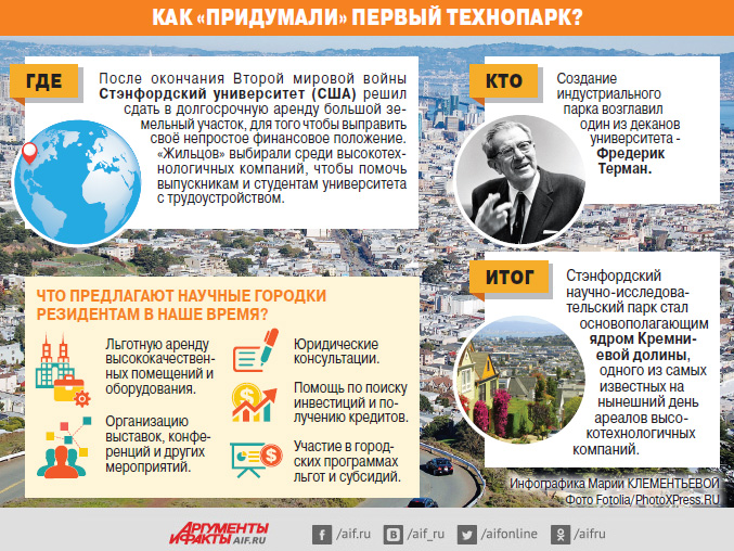 Технопарк Инфографика