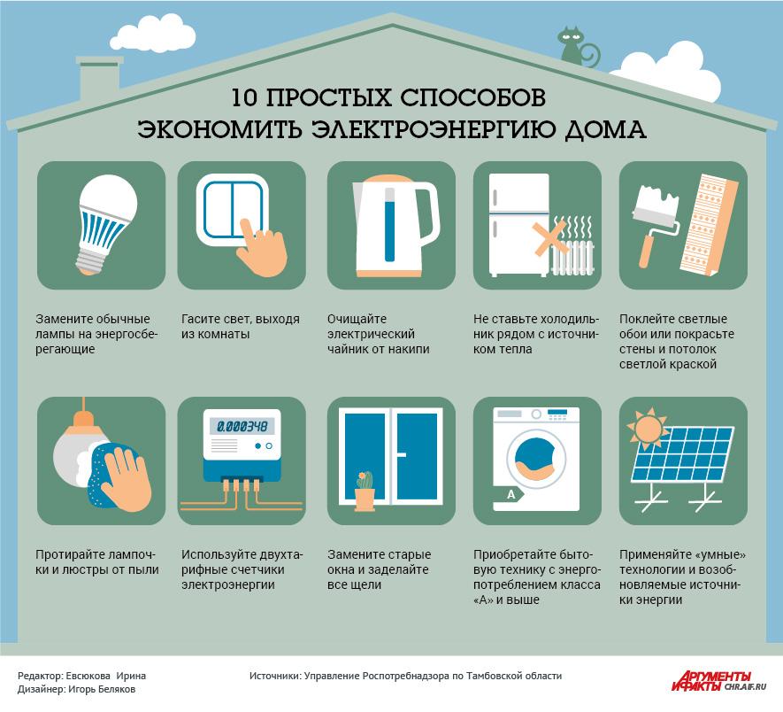Как экономить электроэнергию. Инфографика