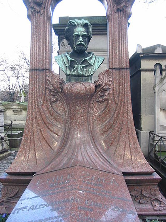 Могильный камень, оставшийся в качестве кенотафа на месте первоначальной могилы Золя на кладбище Монмартр, перемещённой 4 июня 1908 г. в Пантеон