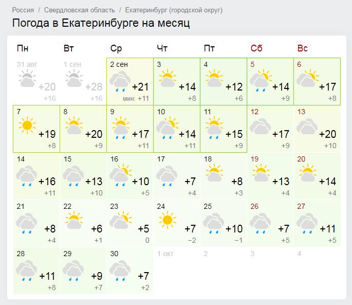 Погода на сентябрь в Екатеринбурге