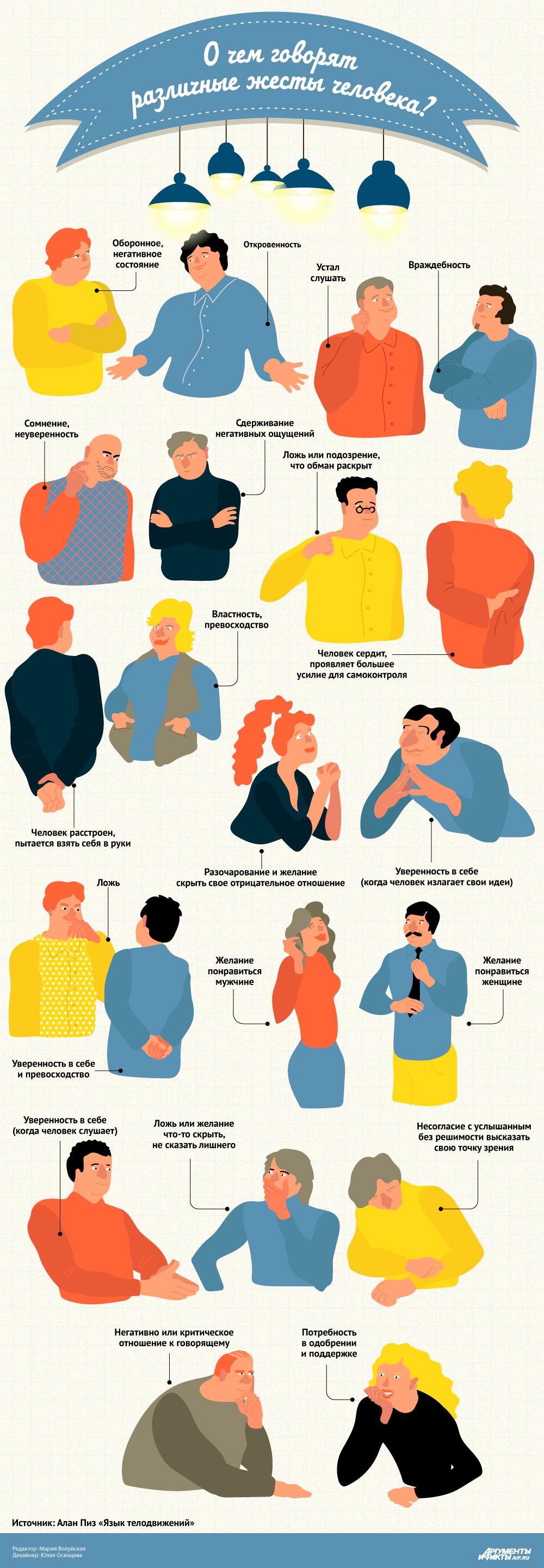 Доклад язык мимики и жестов 4352
