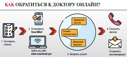 инфографика, мтс