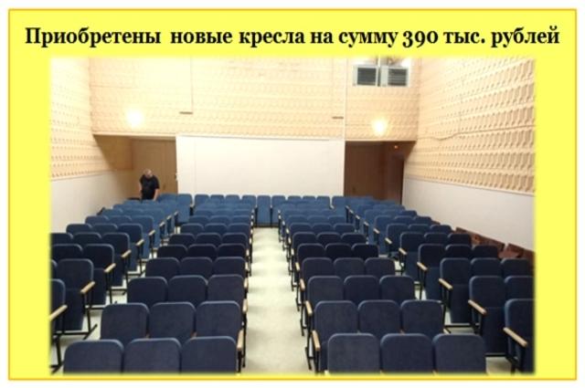 Обновленный зал Первомайского ДК