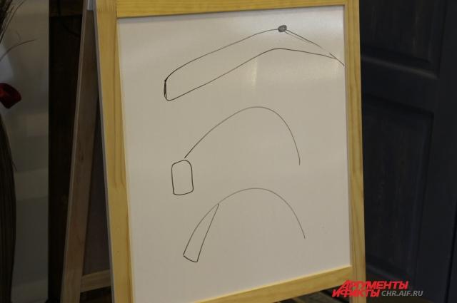 Идеальная форма брови представлена на верхнем рисунке