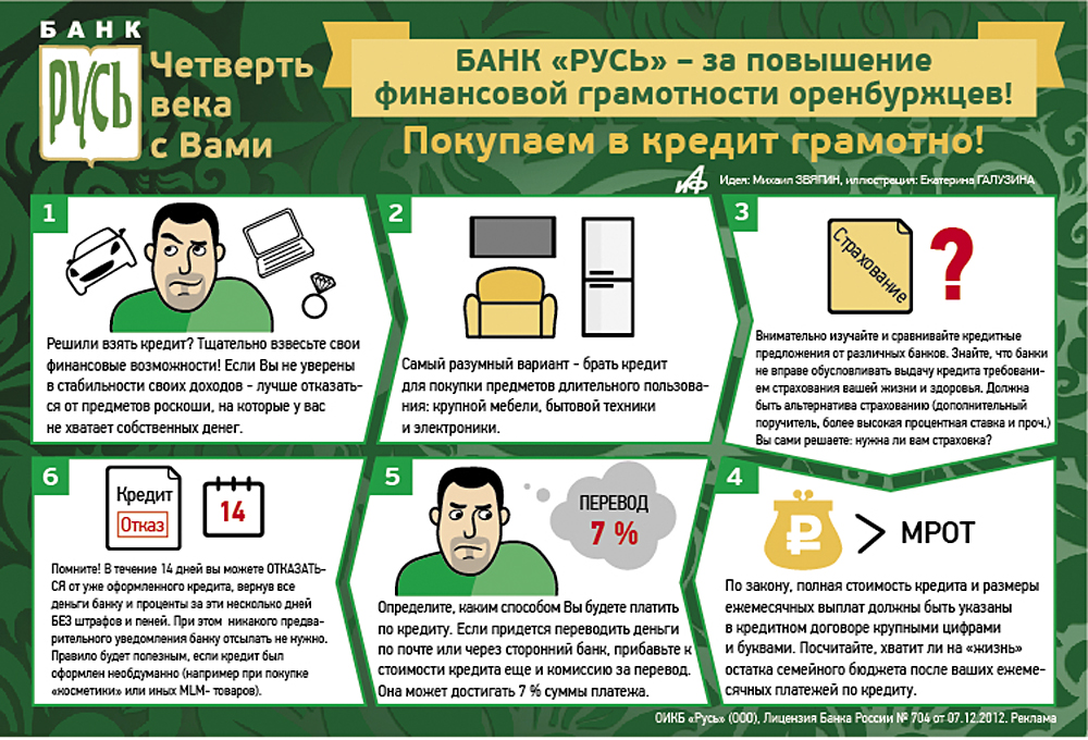 Комикс о кредитах