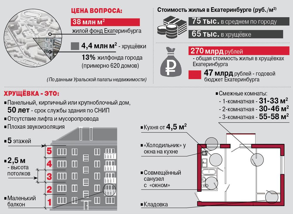 Инфографика увеличивается по клику.