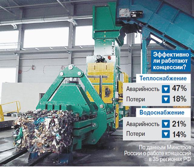 Мусороперерабатывающий завод в Чувашии построили благодаря партнёрству государства и частного бизнеса.