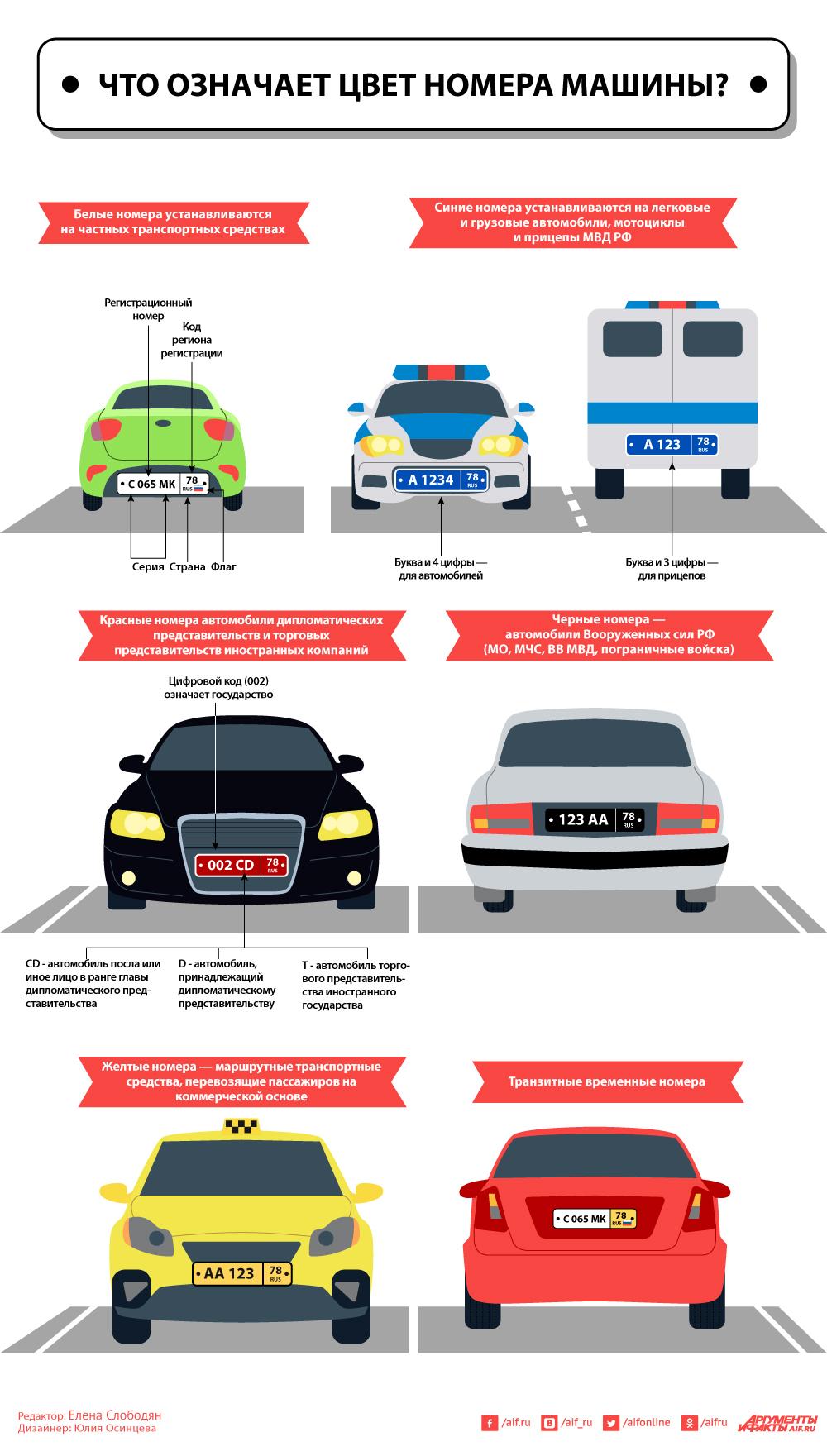 конфискат автомобилей продажа залоговых авто сбербанк