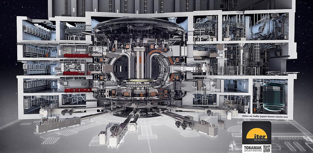 Международный проект ITER.