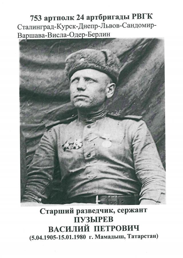 Василий Пузырёв