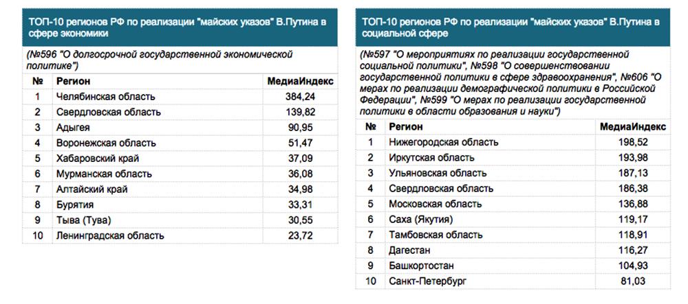 Скриншот с сайта www.mlg.ru