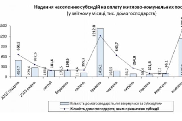 Государственная служба статистики