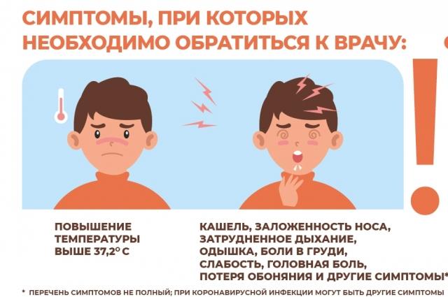 Симптомы, при которых необходимо обратиться к врачу.