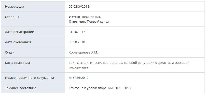 Останкинский районный суд Москвы отказал барду Новикову.