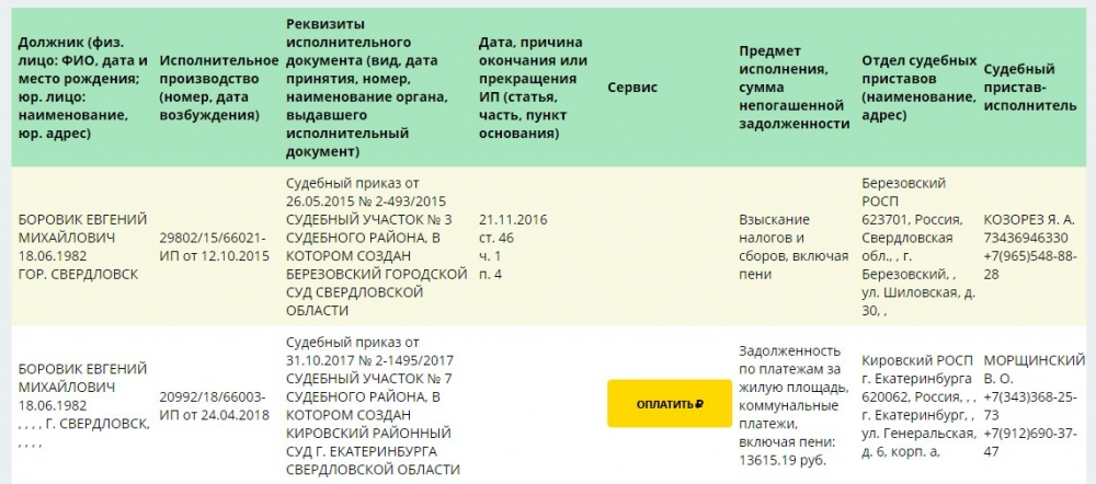 Долг Евгения Боровика за коммунальные услуги составляет более 13 тысяч рублей.