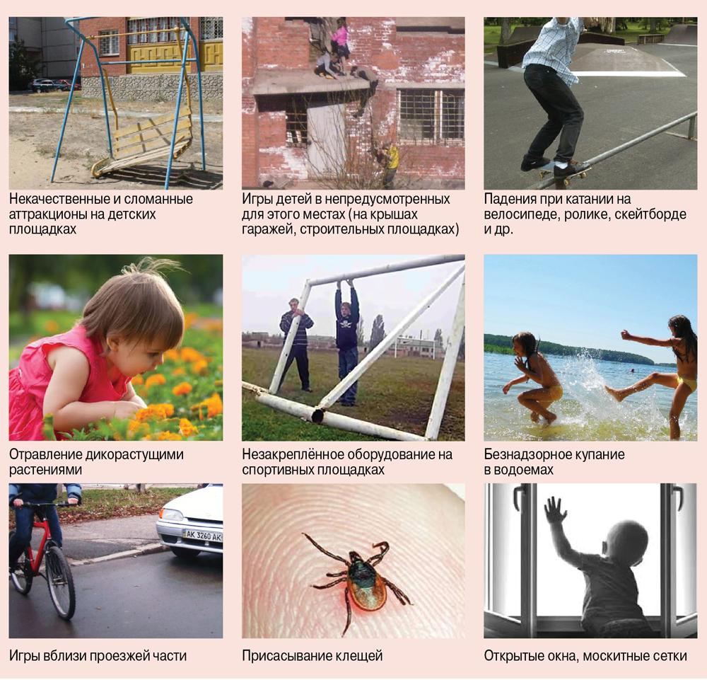 Летние опасности, подстерегающие детей.