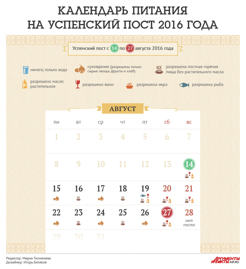 Успенский пост 2016. Календарь питания