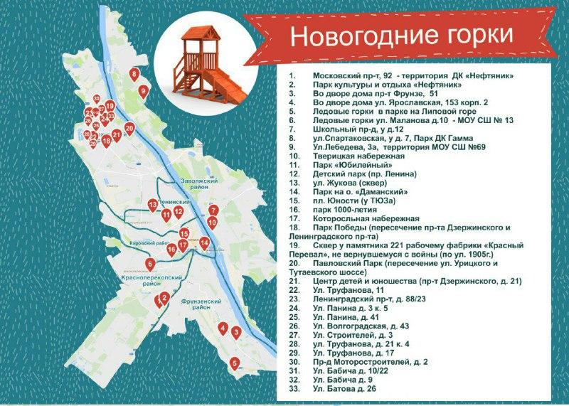 Карта горок