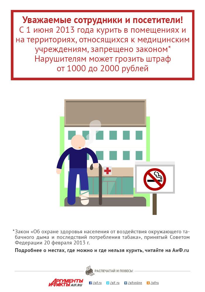 курение в медицинских учреждениях закон