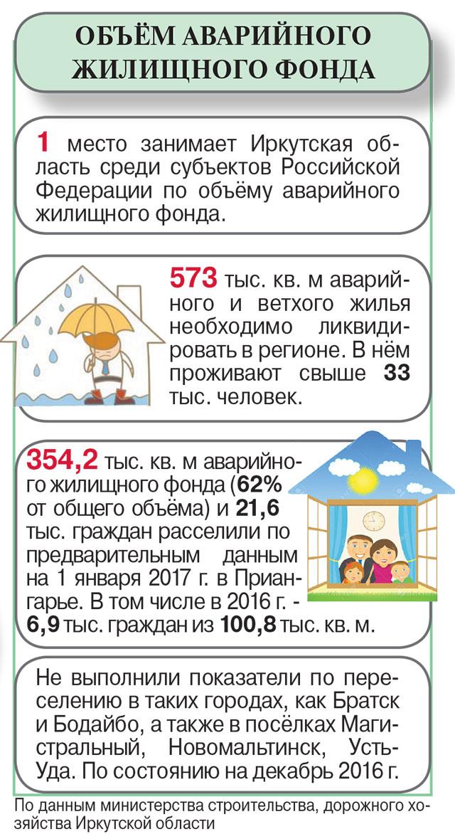 Законодательное собрание Иркутской области