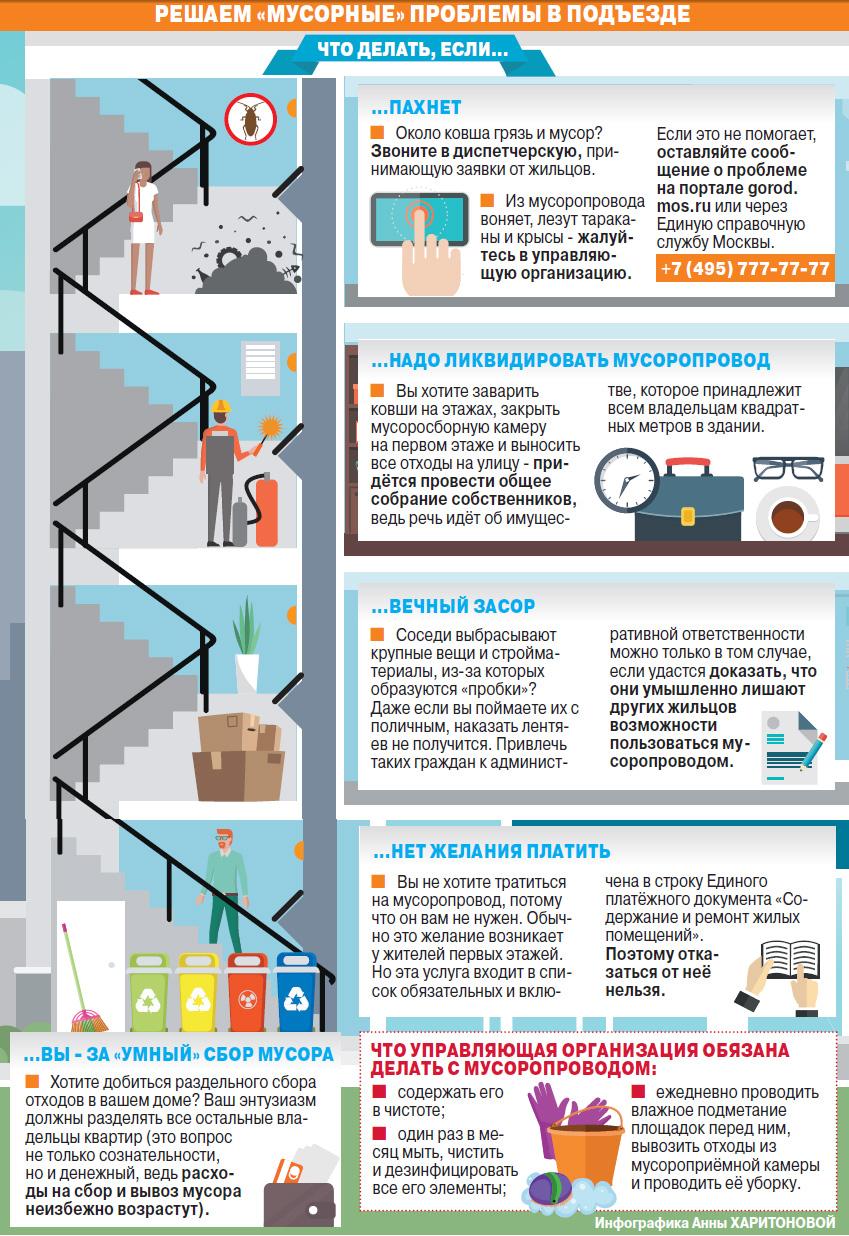 Мусор. Инфографика