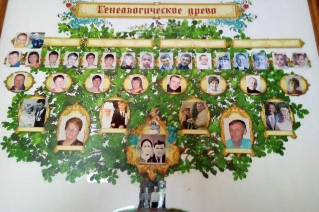 Генеалогическое древо семьи баумах.