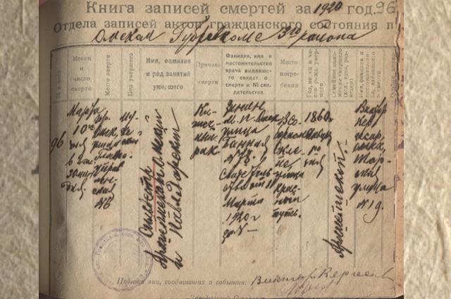 Свидетельство о смерти представлено на экспозиции в центре изучения истории Гражданской войны.