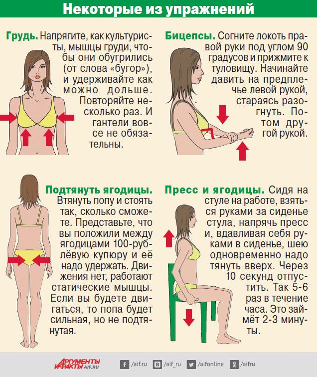Что Делать Для Похудении Груди. Как убрать жиры с грудной клетки: простые упражнения для каждого!