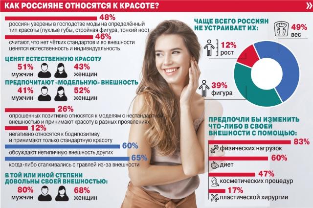 Опрос проводился в июне 2019 г. с помощью онлайн-панели «Анкетолог». Участвовали 6000 жителей РФ.