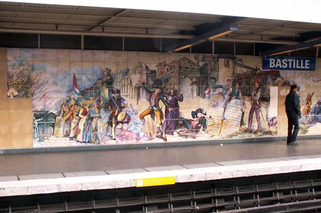 Станция метро Бастилия в Париже