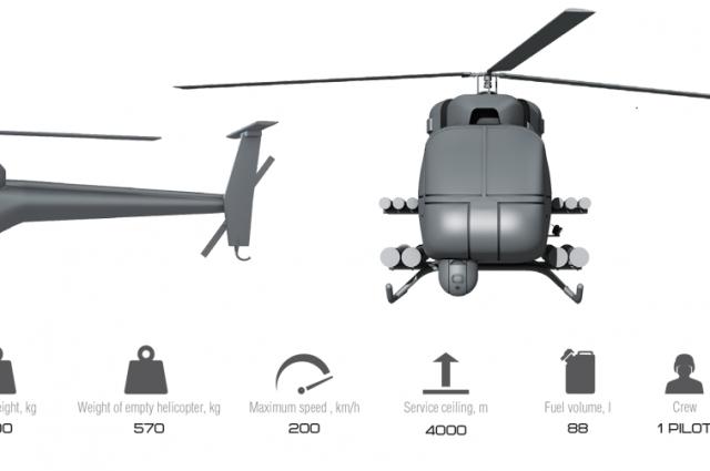 Вертолет КТ112 «Combat