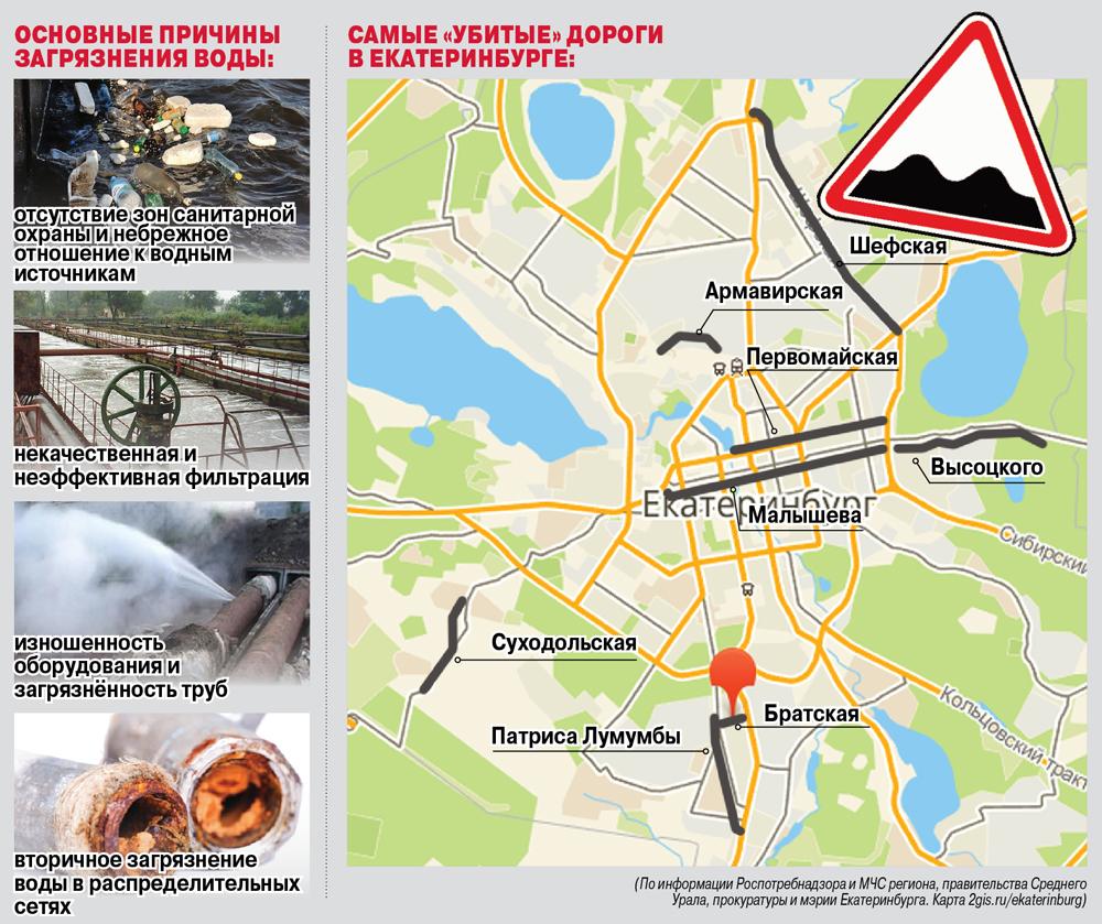 Основные беды городских окраин