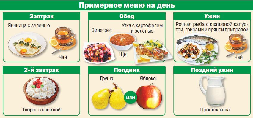 Примерное меню на день