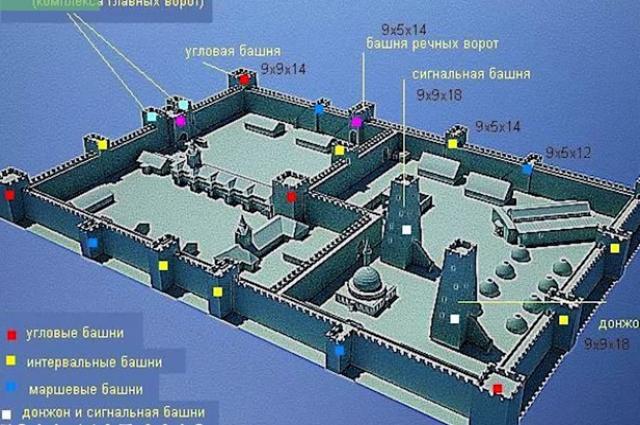 Макет хазарской крепости. Кадр из фильма «Донская быль»