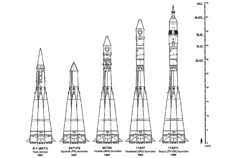 Ракеты-носители на базе Р-7
