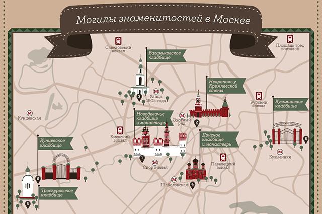 Могилы знаменитостей в Москве. Инфографика